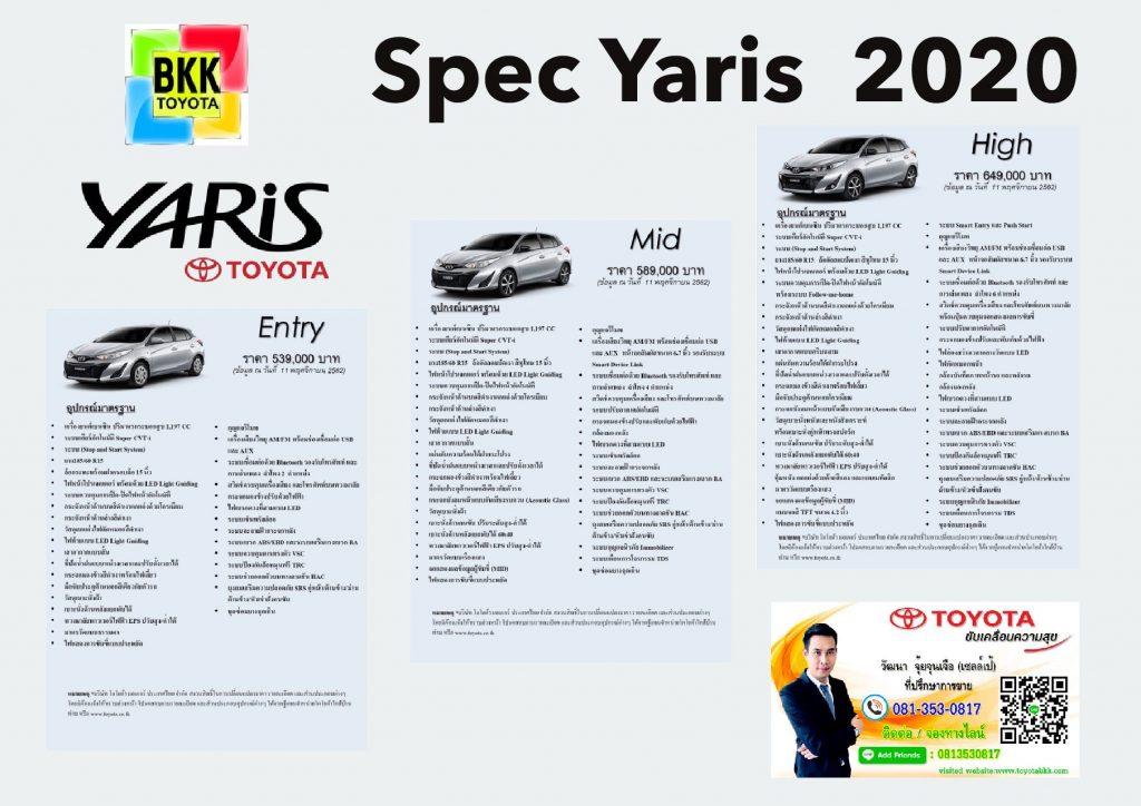 ราคา สเปค ออฟชั่น ความแตกต่าง Toyota Yaris Hatchback MY2019 - 2020 ยาริส5ประตู Ecocar
