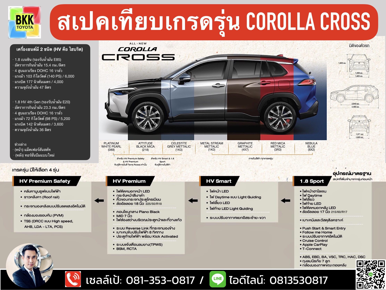 ราคา-สเปค-ออฟชั่น-Toyota corolla cross-โคโรลล่า ครอส-spec-option