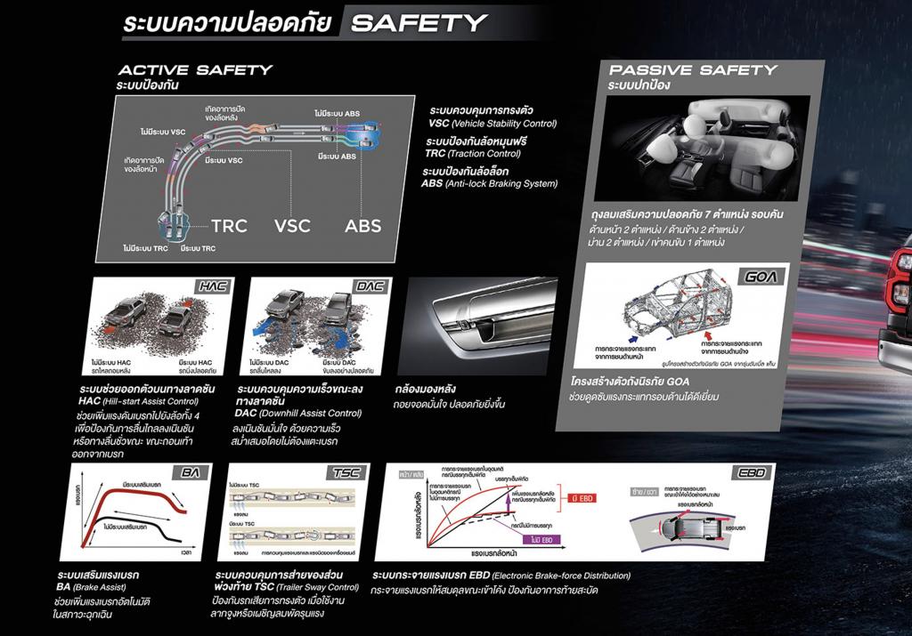 ระบบความปลอดภัย-safety-toyota revo smart cab prerunner-โตโยต้า รีโว่ สมาร์ทแค็บยกสูง 2 ประตู พรีรันเนอร์ ตอนครึ่ง