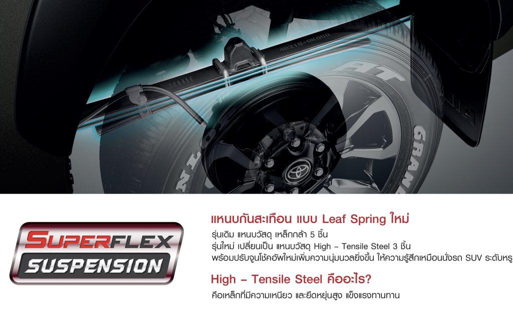 ระบบช่วงล่าง-suspension-toyota revo -โตโยต้า รีโว่