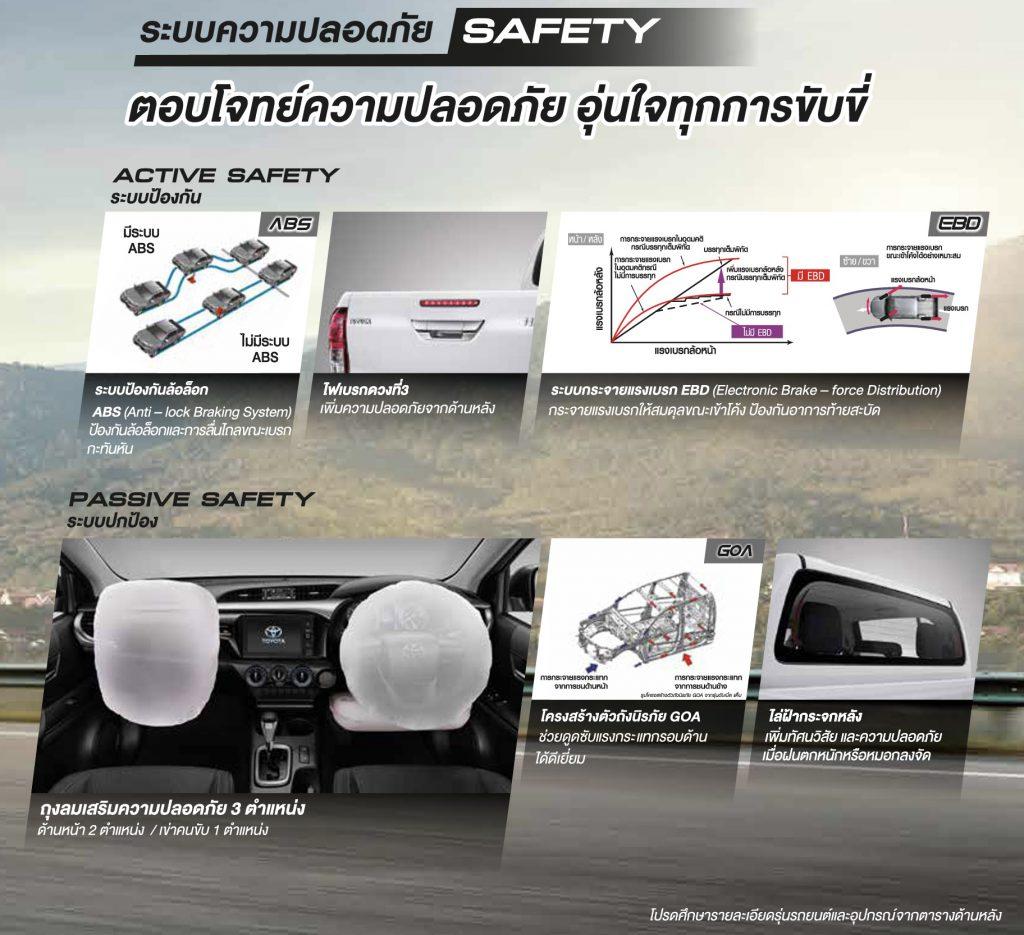 ระบบความปลอดภัย-safety-toyota revo double cab z edition-โตโยต้า รีโว่ 4 ประตูเตี้ย แซดอิดิชั่น