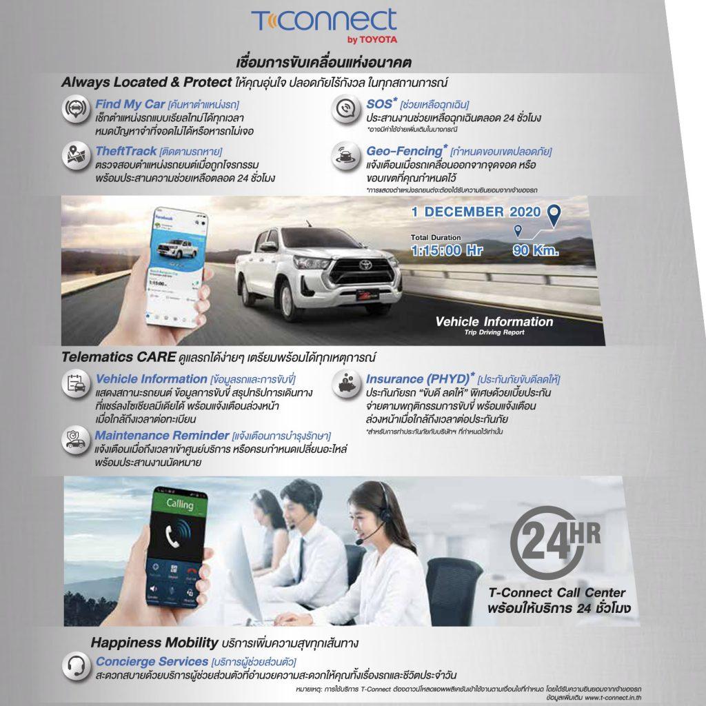 ระบบการเชื่อมต่อออนไลน์-toyota revo double cab z edition-โตโยต้า รีโว่ 4 ประตูเตี้ย แซดอิดิชั่น