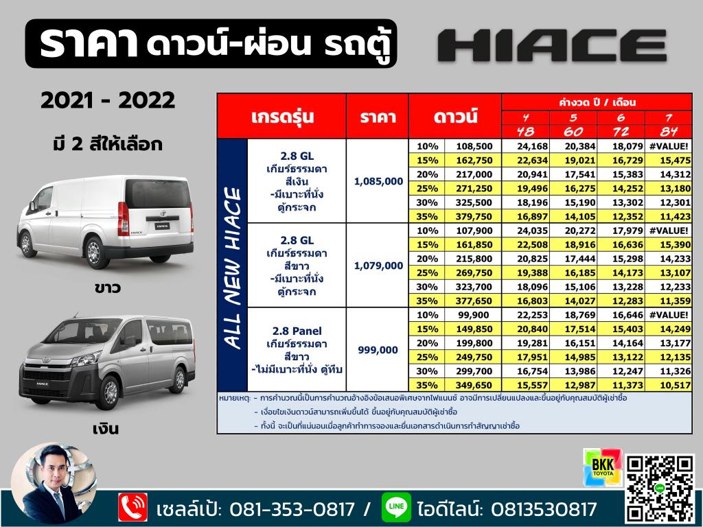 price-installment-down payment-specification comparison-toyota hiace van-ราคา-ตารางดาวน์ผ่อน-สเปค-รถตู้โตโยต้า ไฮเอซ