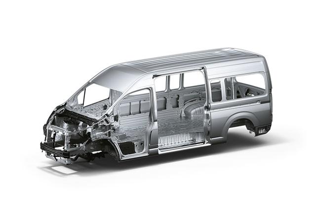 ระบบความปลอดภัย-safety-toyota hiace van-รถตู้โตโยต้า ไฮเอซ
