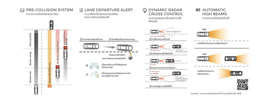 ระบบความปลอดภัย-safety-toyota camry-รถยนต์โตโยต้า คัมรี่