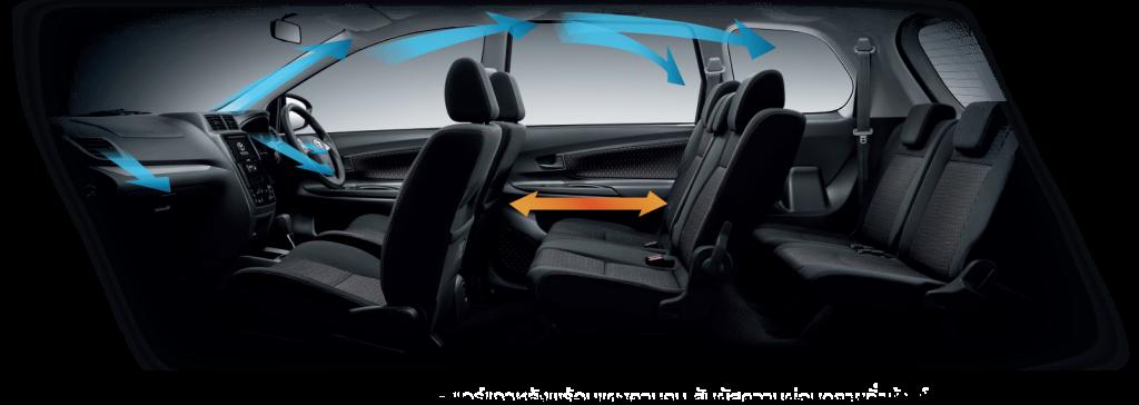 ภายใน-interior-toyota avanza-รถยนต์โตโยต้า อแวนซ่า