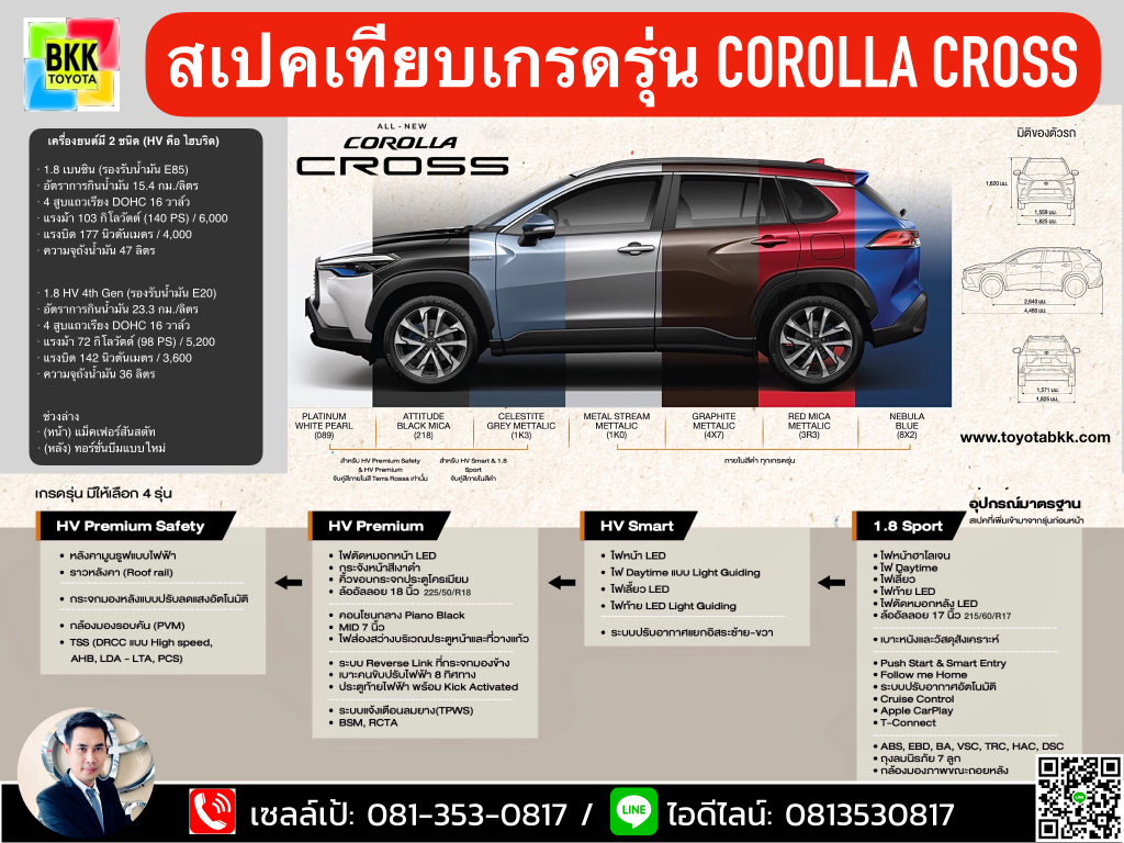 specification comparison-toyota orolla cross -สเปค-รถยนต์โตโยต้า โคโรลล่า ครอส