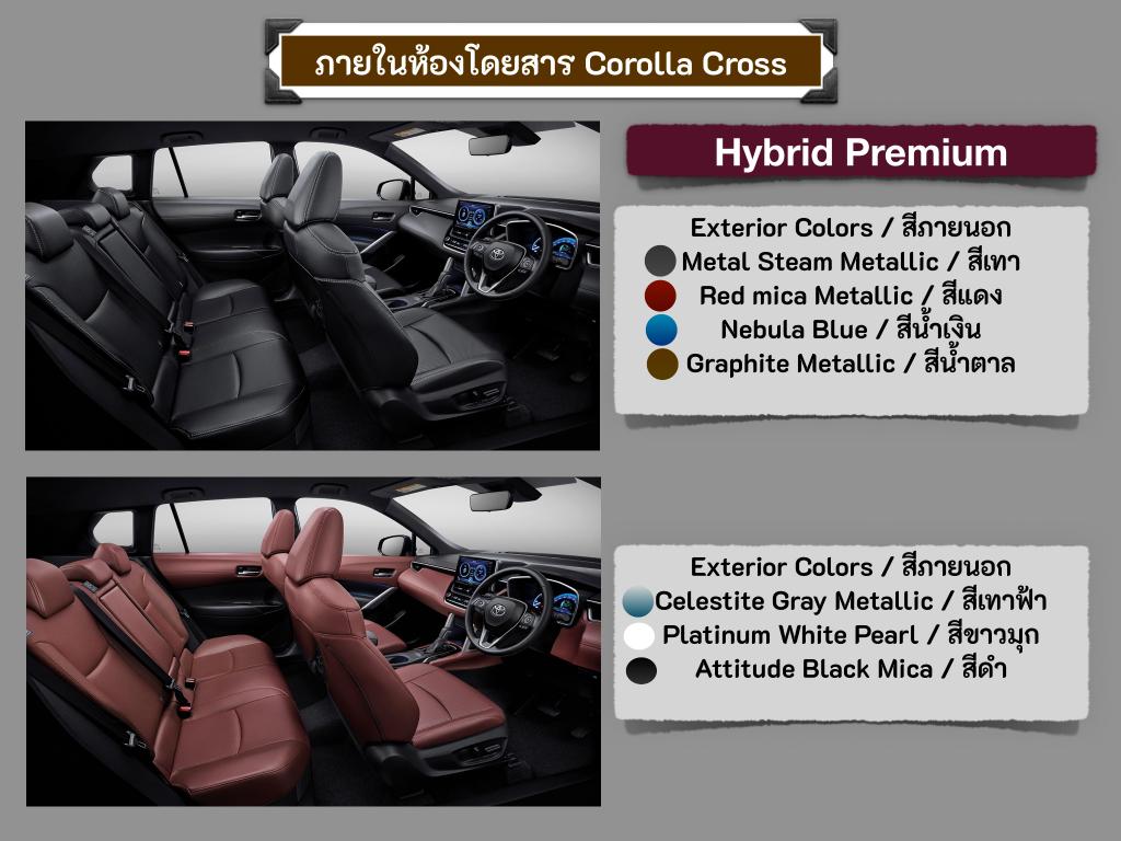 ภายใน-interior-toyota corolla cross-รถยนต์โตโยต้า โคโรลล่า ครอส