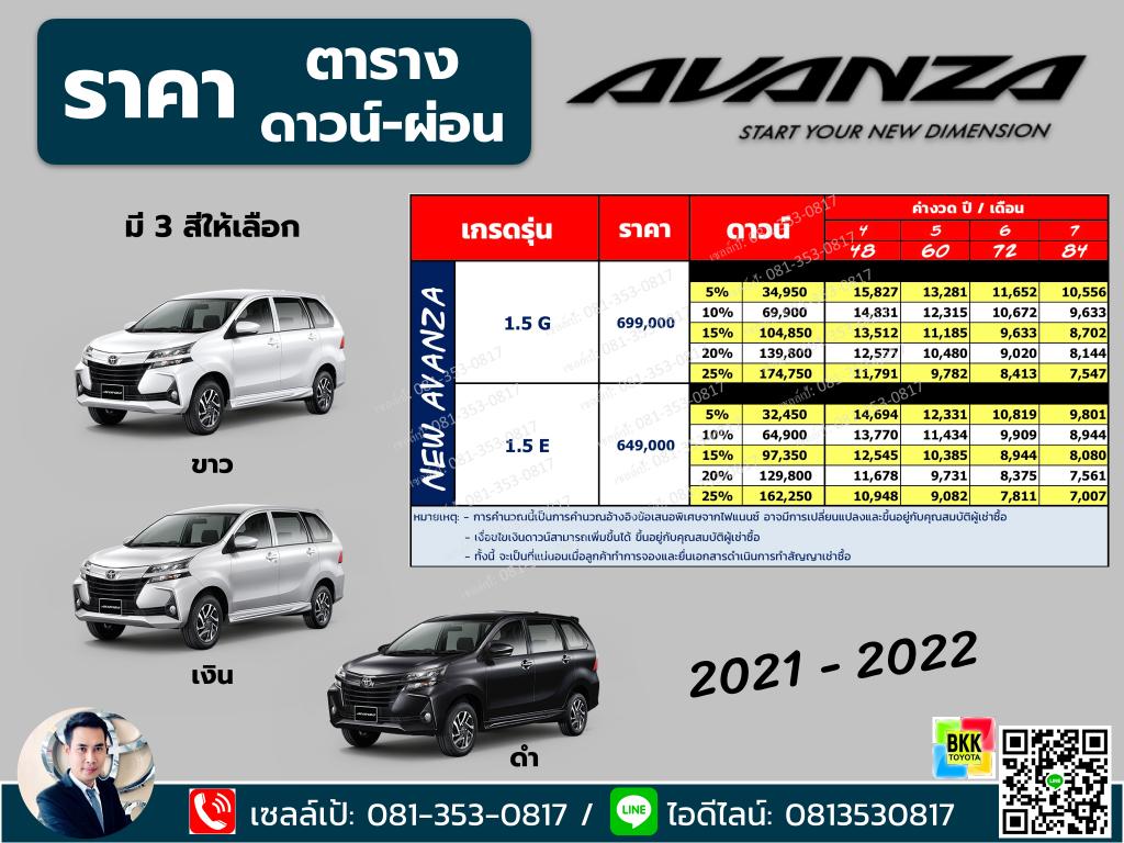price-installment-down payment-specification comparison-toyota avanza-ราคา-ตารางดาวน์ผ่อน-สเปค-รถยนต์โตโยต้า อแวนซ่า