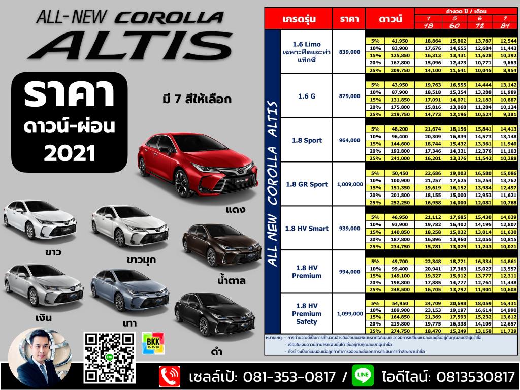 price-installment-down payment-specification comparison-toyota corolla altis-ราคา-ตารางดาวน์ผ่อน-สเปค-รถยนต์โตโยต้า โคโรล่า อัลติส