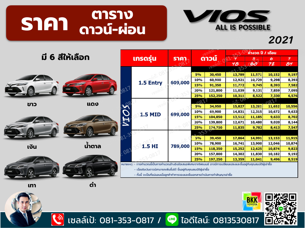 price-installment-down payment-specification comparison-toyota vios-ราคา-ตารางดาวน์ผ่อน-สเปค-รถยนต์โตโยต้า วีออส