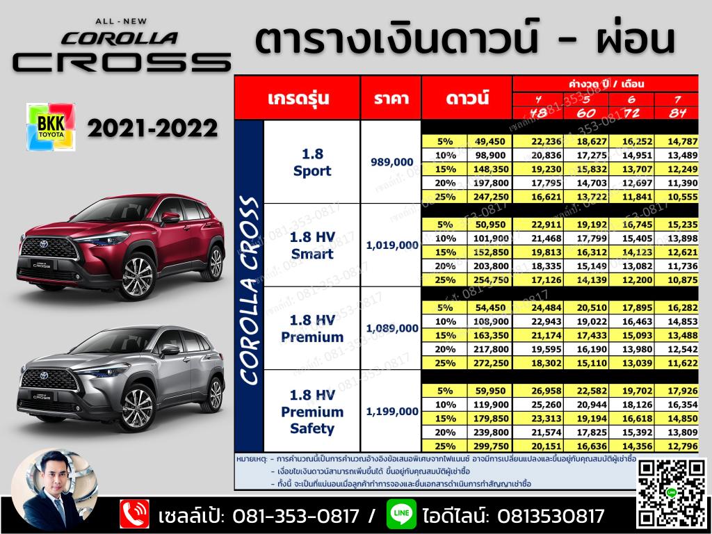 price-installment-down payment-specification comparison-toyota corolla cross-ราคา-ตารางดาวน์ผ่อน-สเปค-รถยนต์โตโยต้า โคโรลล่า ครอส