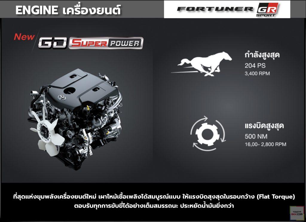 เครื่องยนต์-engine-toyota fortuner gr sport-รถยนต์โตโยต้า ฟอร์จูนเนอร์ จีอาร์ สปอร์ต