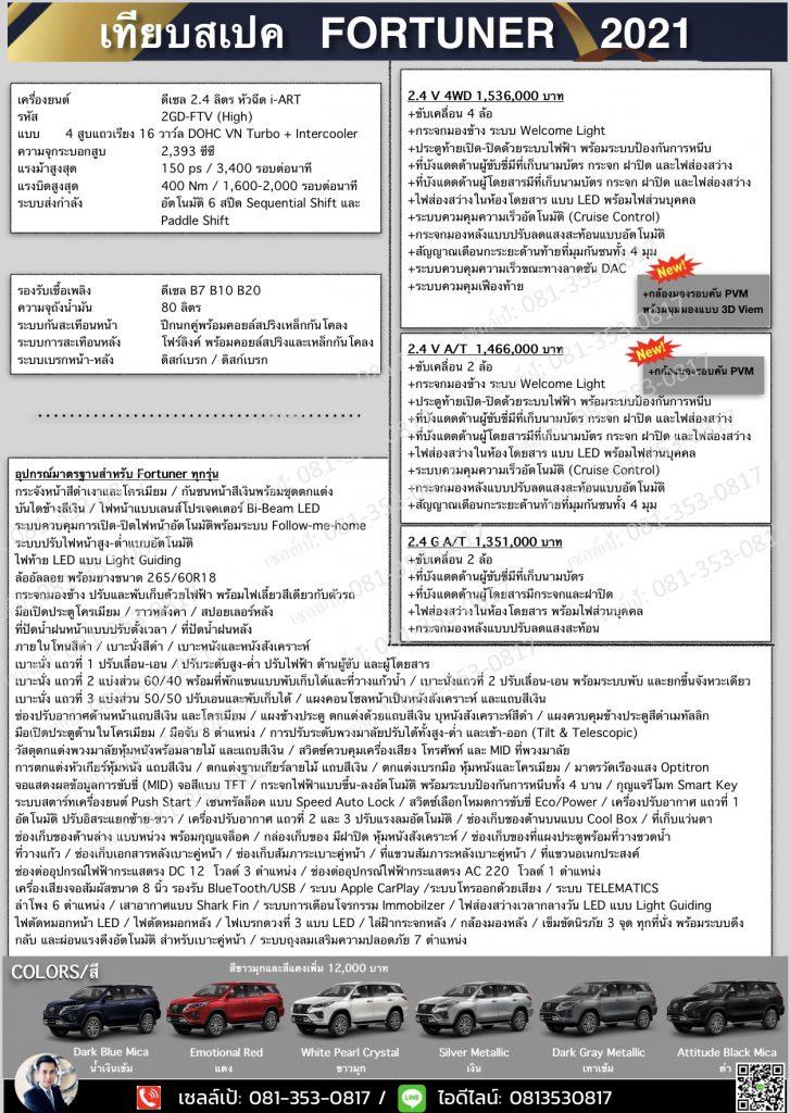specification comparison-toyota fortuner-สเปค-รถยนต์โตโยต้า ฟอร์จูนเนอร์