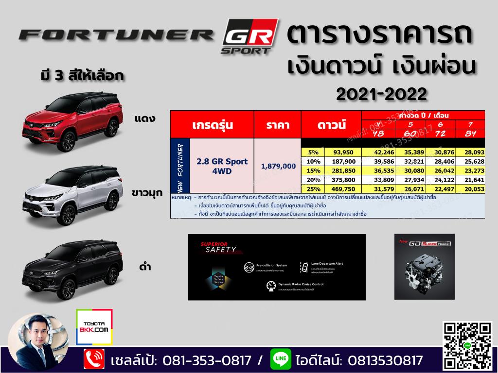 price-installment-down payment-specification comparison-toyota fortuner gr sport-ราคา-ตารางดาวน์ผ่อน-สเปค-รถยนต์โตโยต้า ฟอร์จูนเนอร์ จีอาร์ สปอร์ต
