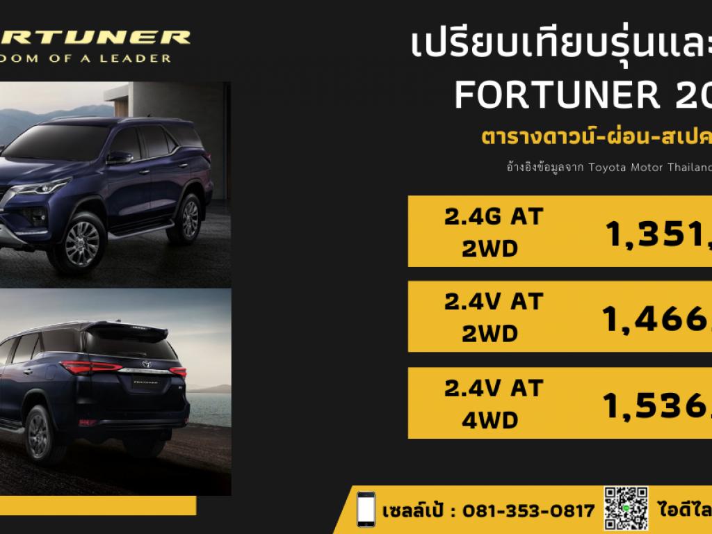 สเปค ราคา Toyota Fortuner 2021 ตารางดาวน์-ผ่อน เปรียบเทียบออฟชั่น