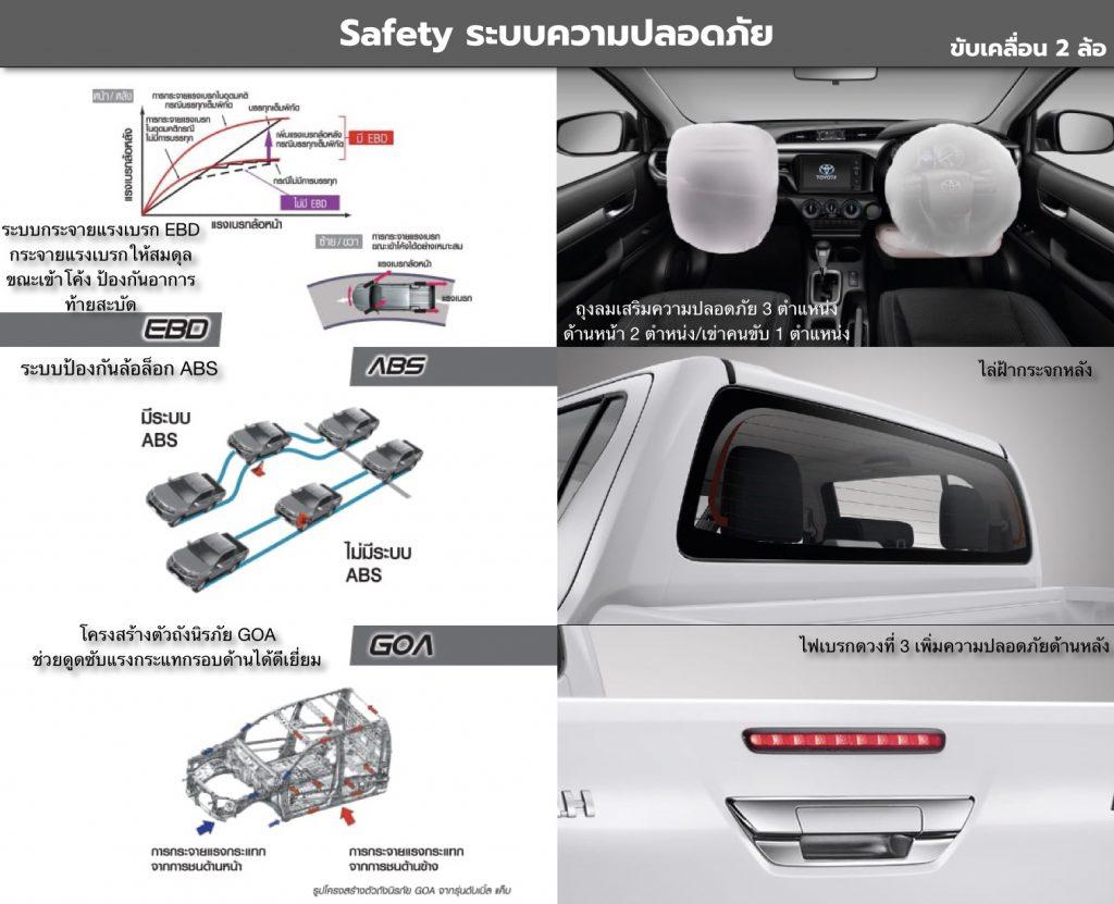 ระบบความปลอดภัย-safety-toyota hilux revo gr sport-รถยนต์โตโยต้า ไฮลักซ์ รีโว่ จีอาร์ สปอร์ต