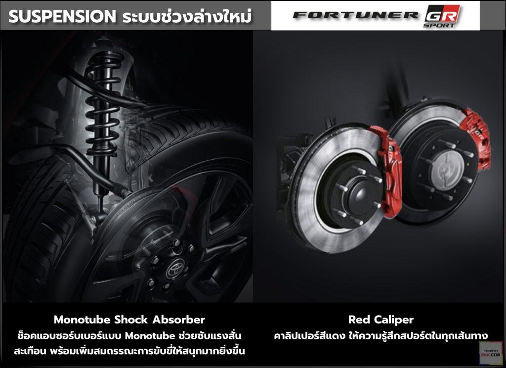 ระบบช่วงล่าง-suspension-toyota fortuner gr sport-รถยนต์โตโยต้า ฟอร์จูนเนอร์ จีอาร์ สปอร์ต