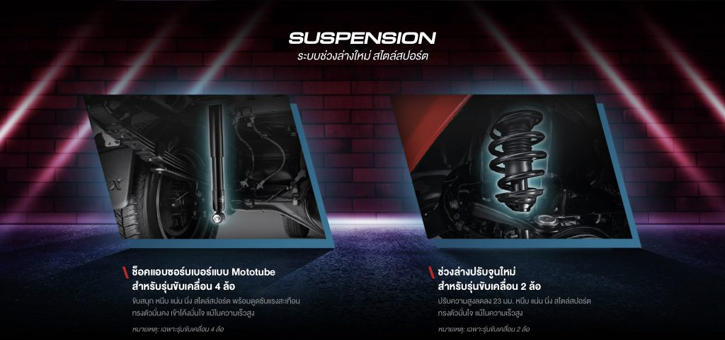 ระบบช่วงล่าง-suspension-toyota hilux revo gr sport-รถยนต์โตโยต้า ไฮลักซ์ รีโว่ จีอาร์ สปอร์ต